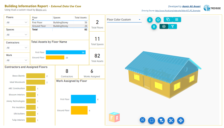 Introduction to VCAD a custom visual for Microsoft PowerBI